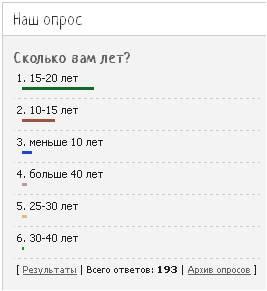Как сделать на сайте опрос на ucoz