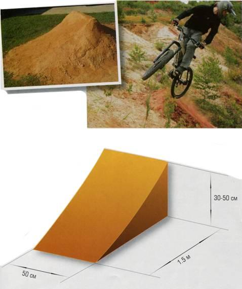 Как сделать рампу для прыжков в воду - Pulsar-eng.ru